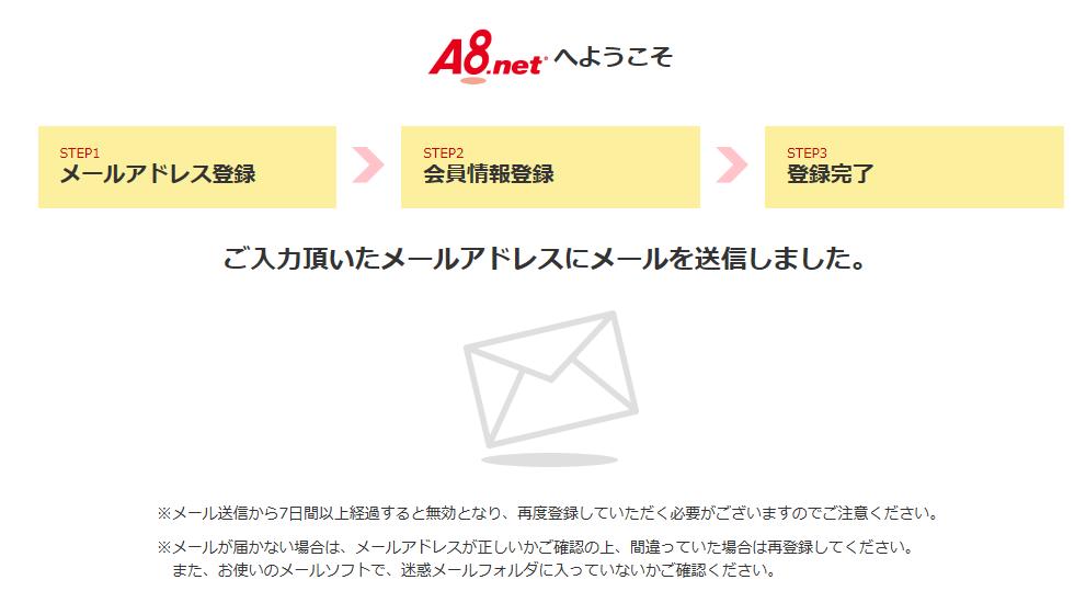 A8net 4